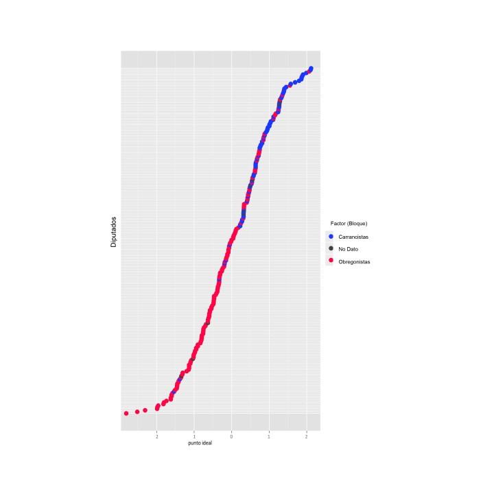graf3sanchez