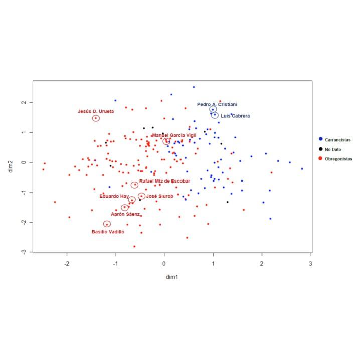 graf4sanchez